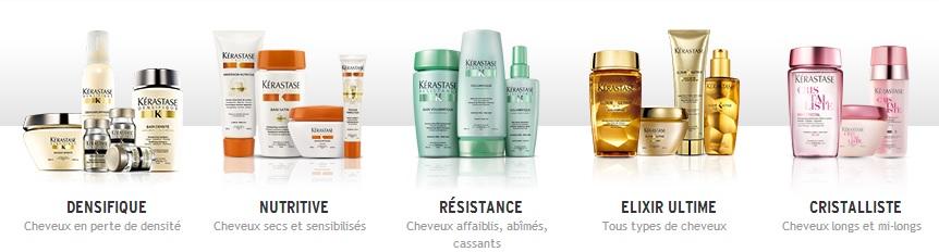 Kérastase Liège gamme de produits densifique nutritive résistance elixir bain divalent